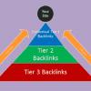 3_Tier_Link_Pyramid