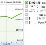 adsense income from august 2011