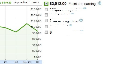 september adsense income